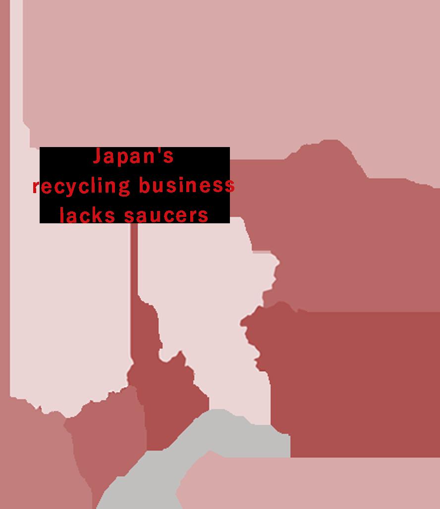日本の現状